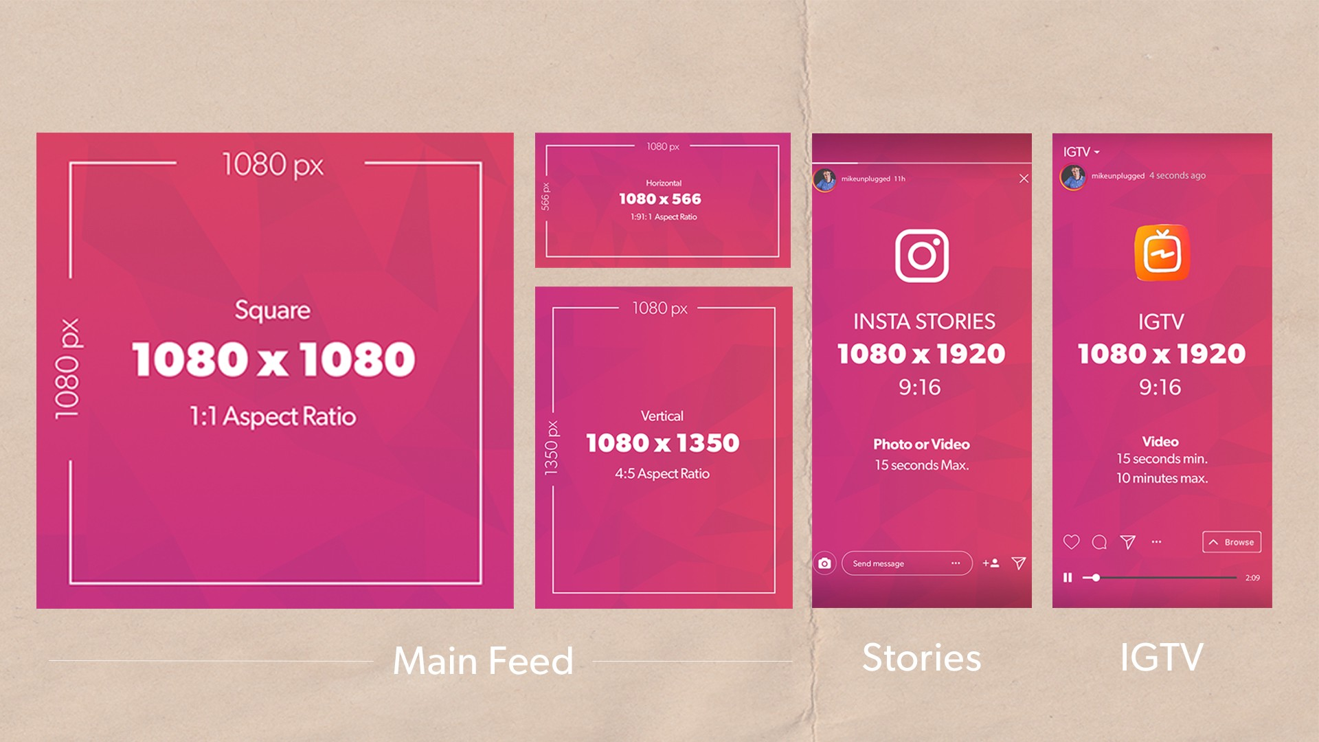 Five Tips for Creating Perfect Instagram Images That Sells Your Brand