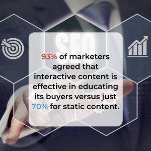 Top 3 Interactive Content and Its Importance to Drive A better Engagement!